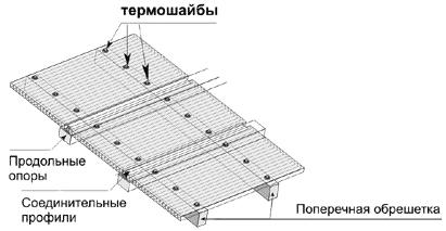 поликарбонат монтаж своими руками крышу