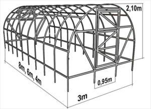 Фото: Округлая крыша