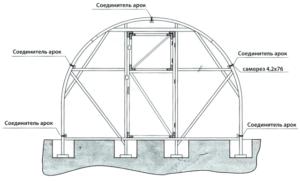 Фото: Схема каркаса